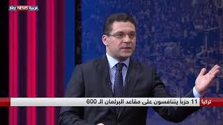 أهم ملامح الانتخابات البرلمانية والرئاسية التركية مع الزميل يوسف الشريف