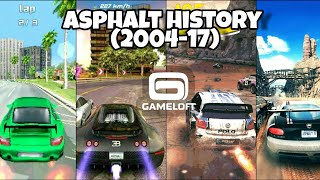 ASPHALT HISTORY/EVOLUTION (2004-2017)