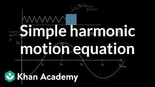 Equation for simple harmonic oscillators | Physics | Khan Academy