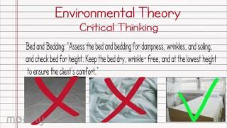 Nightingale's Environmental Theory