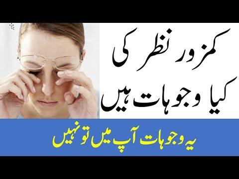 kamzor nazar ki wajohat|eye weakness reasons|eye weakness causes