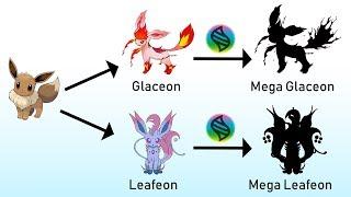 New Gen 8 Eeveelution & Mega Type Swap #2   Pokemon Gen 8 Fanart