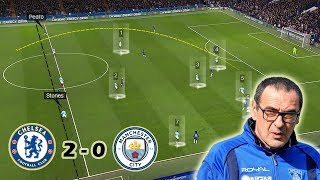 A Game of Chess between Sarri and Guardiola | Chelsea vs Man City 2-0 | Tactical Analysis