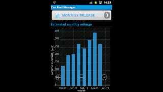 Car Fuel Manager Android Application