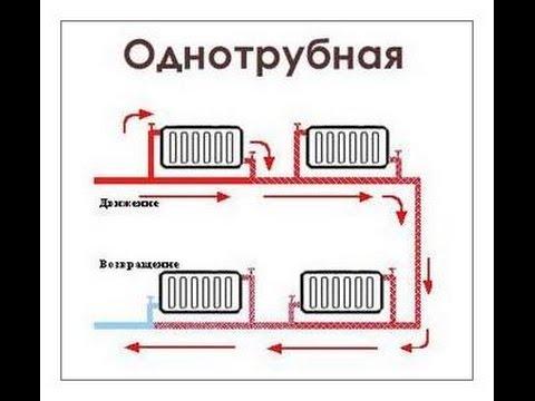 Однотрубное отопление в доме своими руками из полипропилена 52