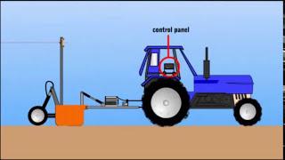 Laser Land Levelling animation (IRRI)