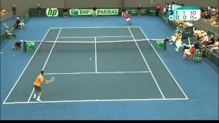 Tomic vs Cho highlights: Davis Cup Australia v Korea 2012
