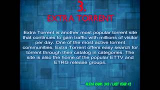 Top 10 Most Popular Torrent Sites Of 2016
