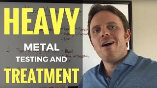 Heavy Metal Testing and Treatment