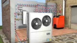 animation 3d - pompe à chaleur