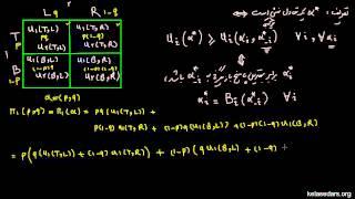 نظریه بازی ها ۲۴ - رابطه با تابع بهترین پاسخ
