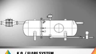 ko flare system