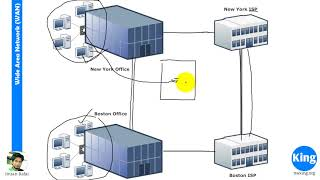 200 125 CCNA v3 0   Day 1  Network Fundamentals   Free Cisco Video Training 2017   NetworKing