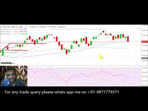 #28june Live Nifty trading analysis for 28JUNE2018 II Nifty overview II NIFTY ANALYSIS