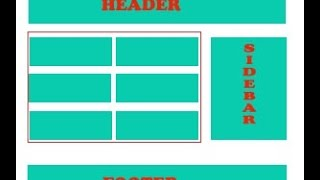How to Create a Two-Column Post Homepage Blogspot