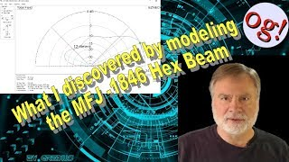 What I discovered by modeling the MFJ -1846 Hex Beam (#159)