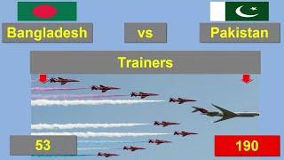 বাংলাদেশ বনাম পাকিস্তান সামরিক শক্তি ২০১৭!!!