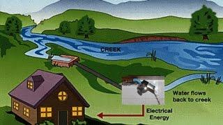 กังหันผลิตไฟฟ้าพลังน้ำขนาดเล็ก : กังหันน้ำผลิตไฟฟ้าขนาดเล็กหาซื้อได้ที่ไหนมาดูกัน