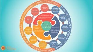 Aprendizajes Clave para el Desarrollo Integral en Educación Básica.