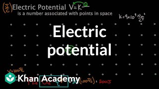 Electric potential at a point in space | Physics | Khan Academy