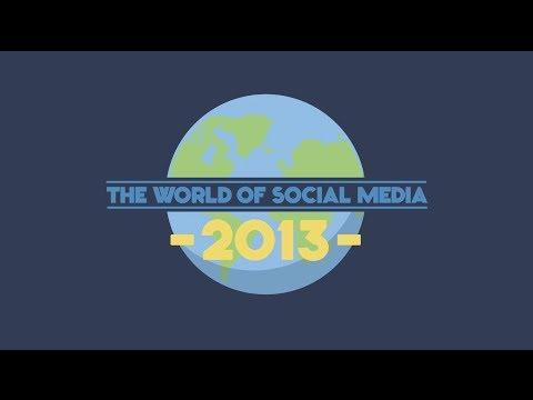 The World of Social Media 2013
