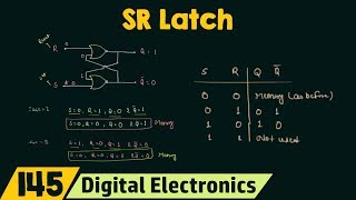 SR Latch | NOR and NAND SR Latch
