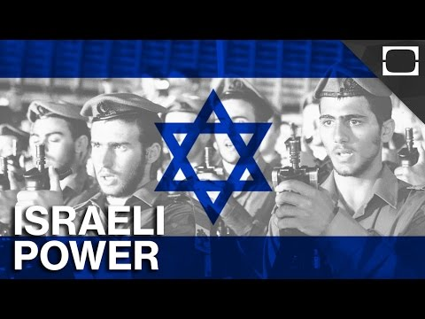 How Powerful is Israel