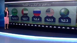 من هم العرب الأكثر شراء للسلاح في العالم؟