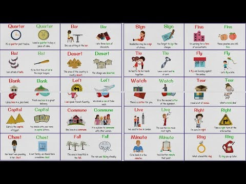 HOMOGRAPHS Confusing Words with Same Spelling but Different Meaning Pronunciation