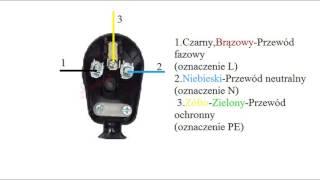 wtyczka z bolcem uziemiającym 230V- Jak prawidłowo podłaczyć