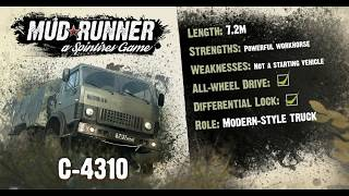 Spintires Mudrunner: Closer Look at New Vehicles