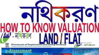 How To Know Valuation Of Land/Flat Online
