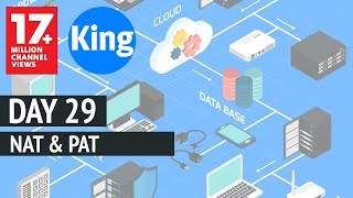 200-125 CCNA v3.0 | Day 29: NAT & PAT | Free Cisco Video Training 2017 | NetworKing