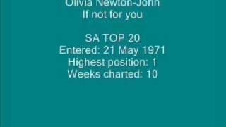 Olivia Newton-John - If not for you.wmv