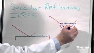 FTIR Sampling Techniques - Specular Reflectance: Basics