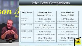NWA Market News - Bentonville Real Estate Market Update January 8 2013 by Jason Maxwell.mp4