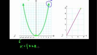 تابع ریاضی ۰۵- برد تابع