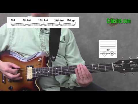 Natural Harmonics on the Guitar