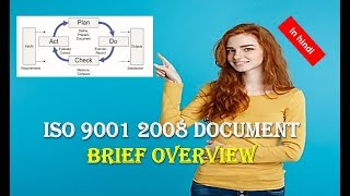 ISO 9001 2008 Document Brief Overview (IN HINDI)