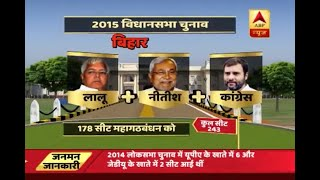 Jan Man: Nitish Kumar's re-entry in NDA will help in Bihar during 2019 elections