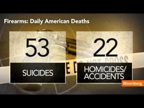 watch Gun Deaths to Surpass Autos as Top Killer by 2015