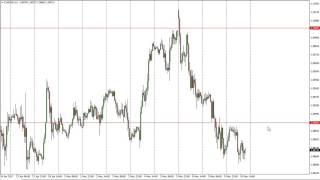 EUR/USD Technical Analysis for May 11 2017 by FXEmpire.com