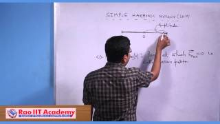 Simple Harmonic Motion - IIT JEE Main and Advanced Physics Video Lecture [RAO IIT ACADEMY]