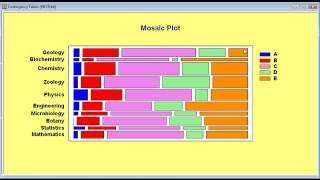 Statgraphics Webinar: Multivariate Data Analysis Part 3
