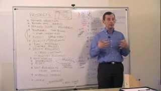Programme Management Introduction
