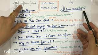 Learn Everything about US Iran Nuclear deal