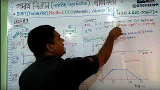 BUET Physics  gotibidda graph- bangla tutorial - lec-03| For Medical DU Admission & HSC -SSC