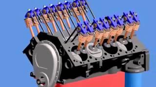 Amimação 3d Injeção eletronica V8 Chevolet