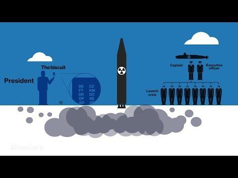 Xxx Mp4 How A U S Nuclear Strike Actually Works 3gp Sex