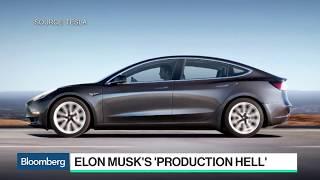 Behind the Scenes of Musk
